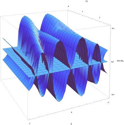 an analysis of plasma theory On the analysis of incoherent scatter radar data from non-thermal ionospheric plasma: effects of measurement noise and an inexact theory.